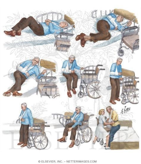 Stupendous Transfer From Bed To Wheelchair After Stroke Ncnpc Chair Design For Home Ncnpcorg