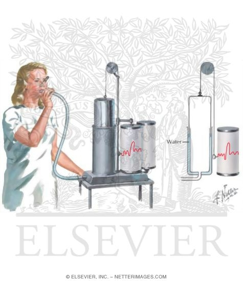 Illustration of The Spirometer from the Netter Collection