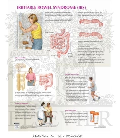 stomach ulcers symptoms pictures