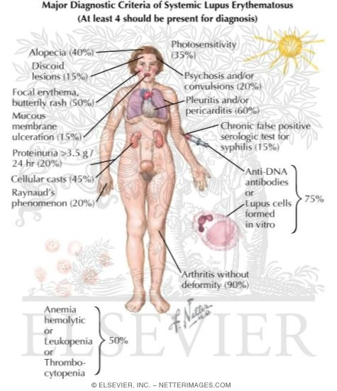diagnosing chronic diseases literary review Polycystic ovary syndrome: insulin resistance, infertility cardiovascular diseases literary review is to focus on the specific symptoms of insulin.