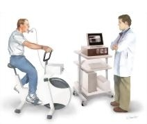 Tests of Pulmonary Function: Ergometer